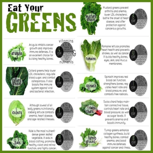 LeafyGreensBenefits2